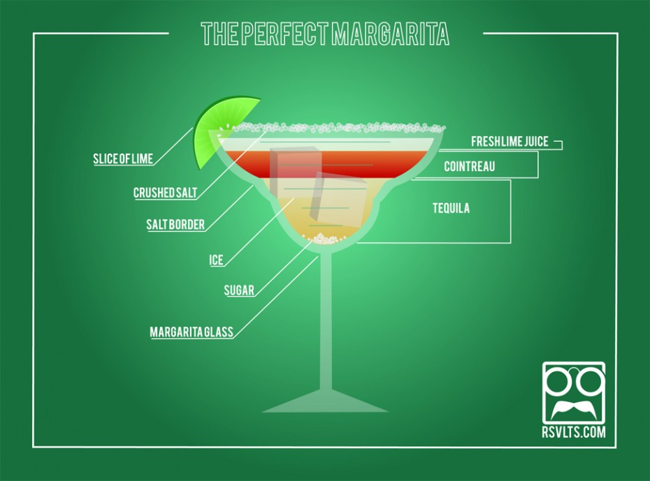 perfect-margarita_b-930x689